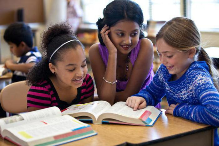 research work in elementary school ready projects