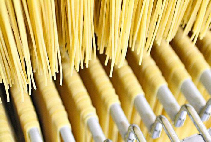 рецепт приготовления итальянской пасты