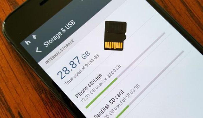 освободить внутреннюю память на андроид 4 2
