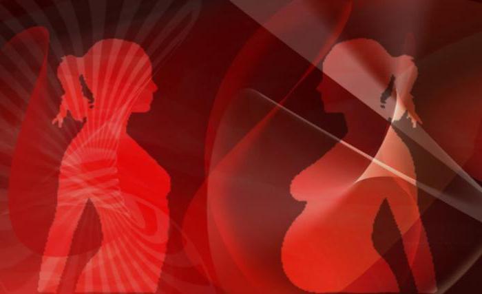 Беременность и кровотечение сонник