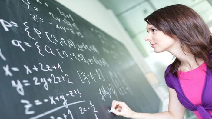 problem solving algorithm using equations
