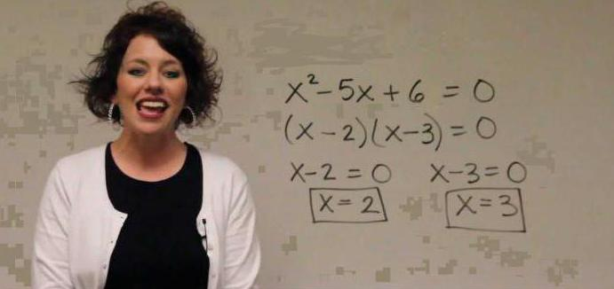 solving problems using equations explanation