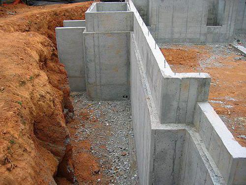 cement m500 price kg