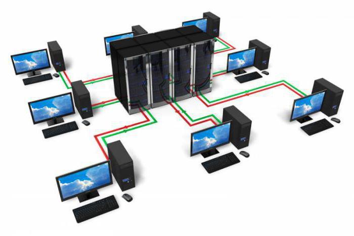 Как ограничить доступ к серверу