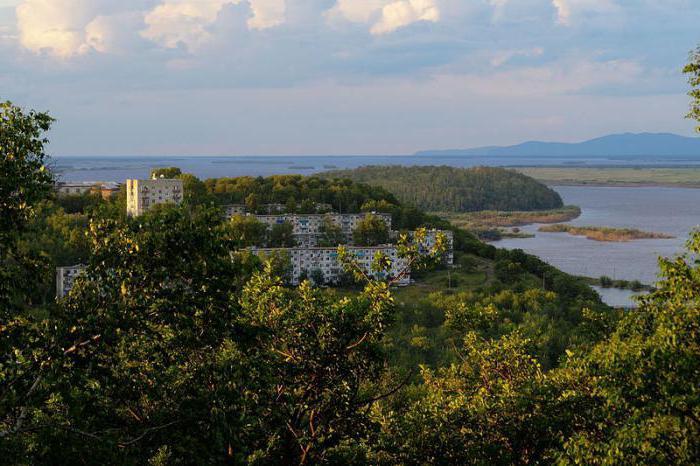 Какая река является самой полноводной рекой России