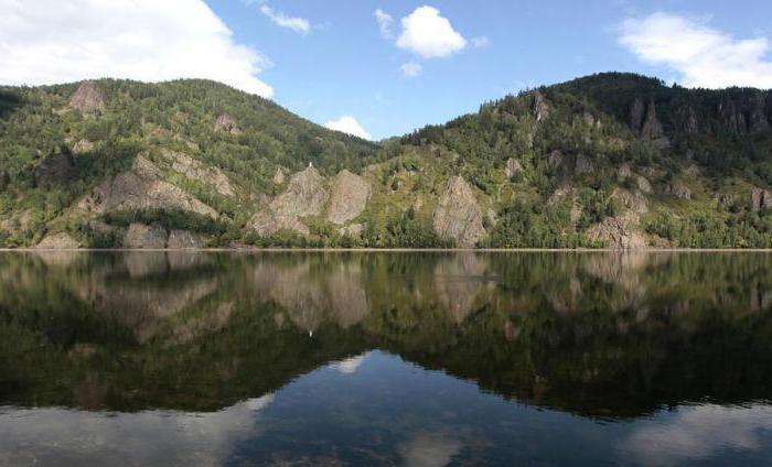 Самая длинная и полноводная река России