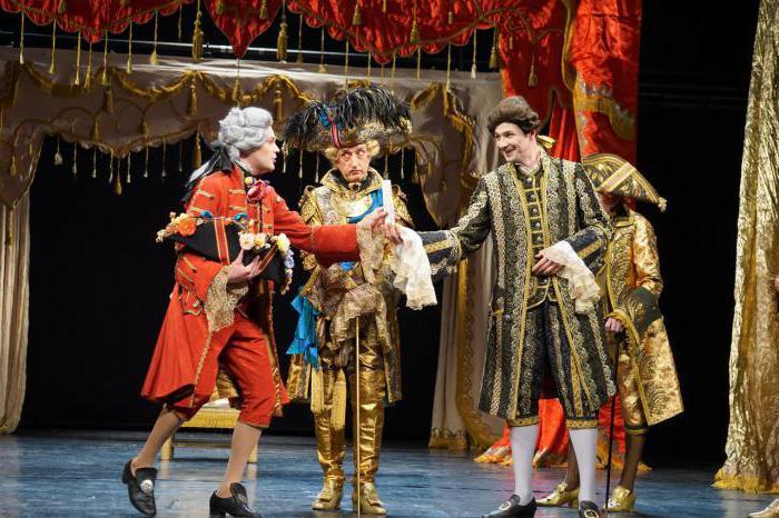 Repertoire of Drama Theater (Samara)