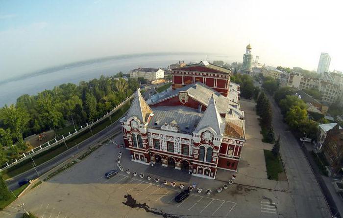 Drama Theater, Samara