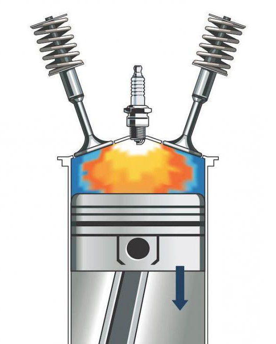 how to determine late or early ignition on a motorcycle