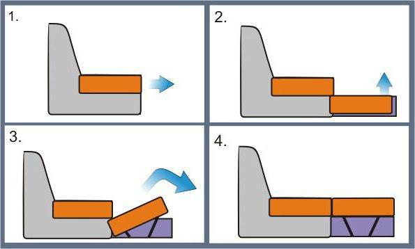 диван с поворотным механизмом трансформации