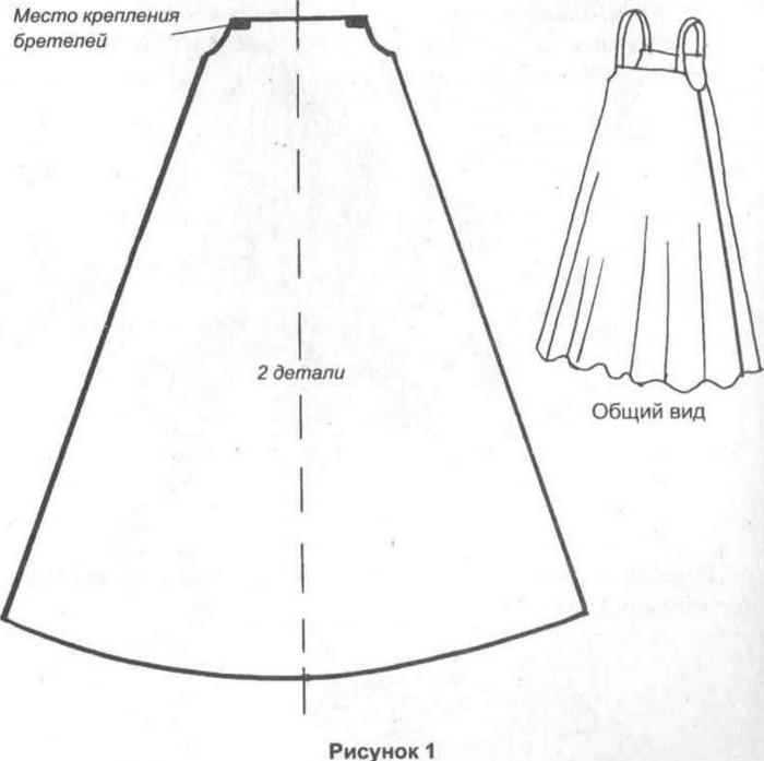 Выкройка новогодних платьев для девочек