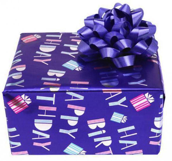 Идеи подарков подруге на день рождения