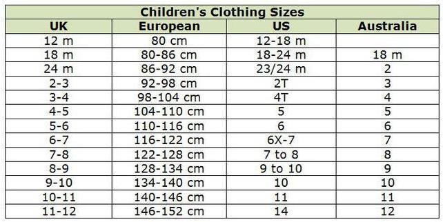 Размеры одежды детские сша на русский на алиэкспресс