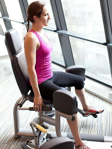 упражнения в тренажерном зале на сжигание жира
