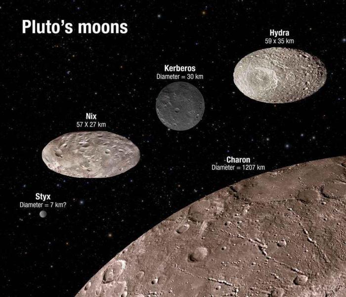 Королевство полной луны 2012 смотреть онлайн или скачать