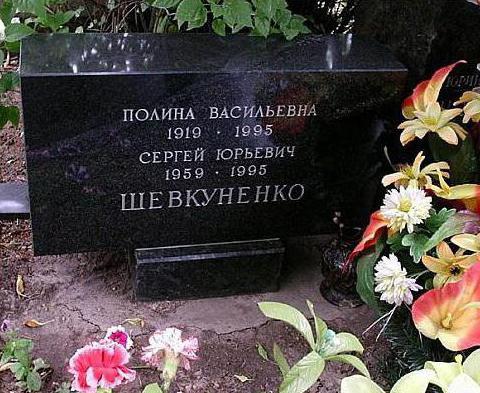 Sergey Shevkunenko funeral