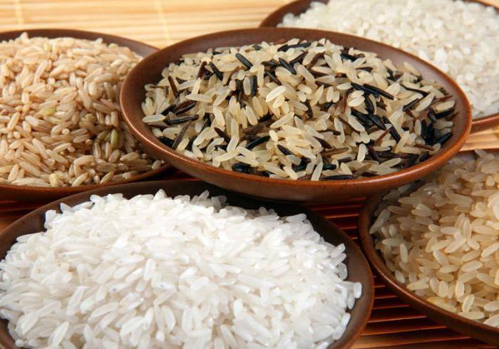 Похудение на рисе отзывы