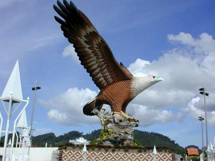 What to see in Langkawi