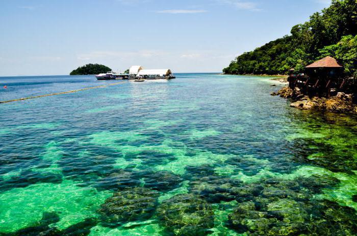 Beaches Langkawi