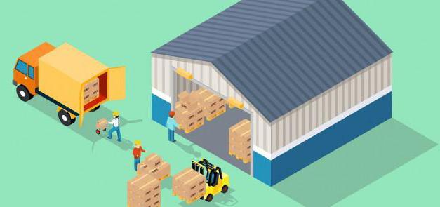 инструкция по складскому учету