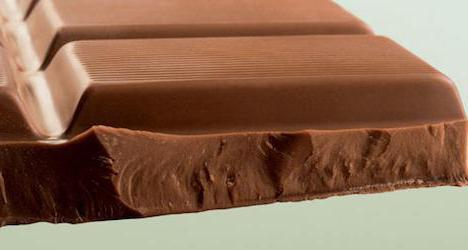 swiss chocolate lindt