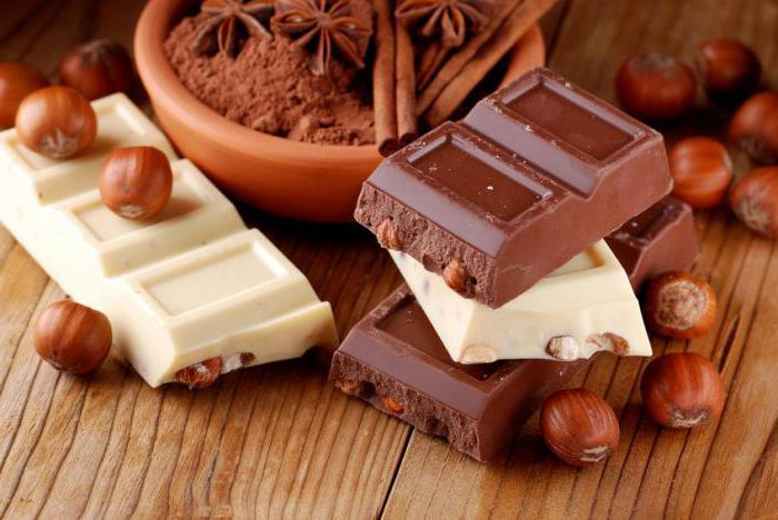 swiss chocolate reviews