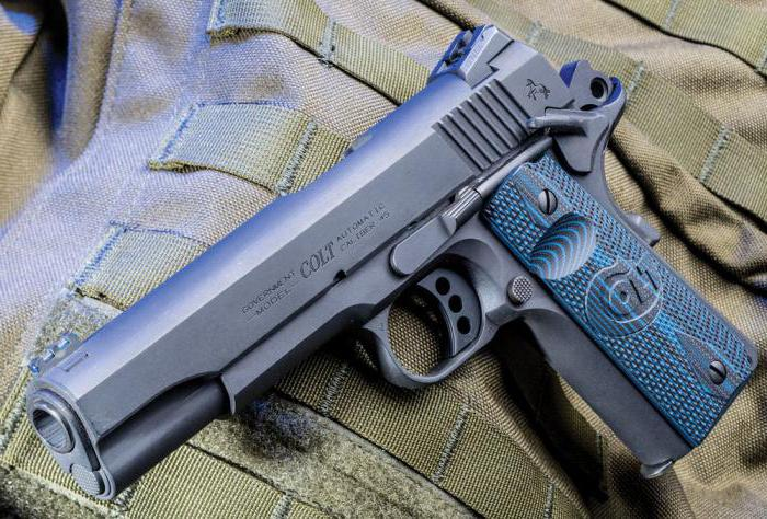 Top best pistols of the world