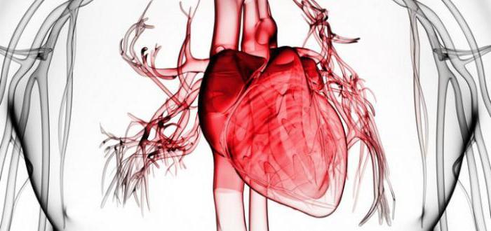 Какие уколы при сердечной недостаточности