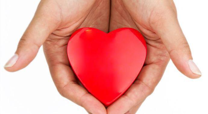 Снятие одышки при сердечной недостаточности -