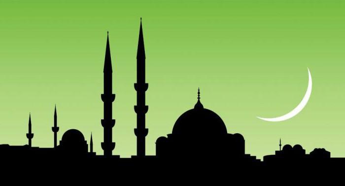 Какой сейчас год по мусульманскому летоисчислению? Мусульманский календарь