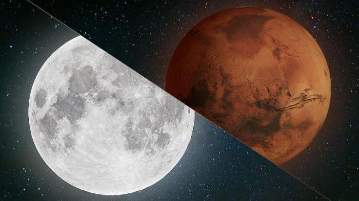 Colonization of Mars. Space