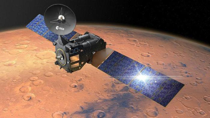 Flight to Mars and colonization of the planet