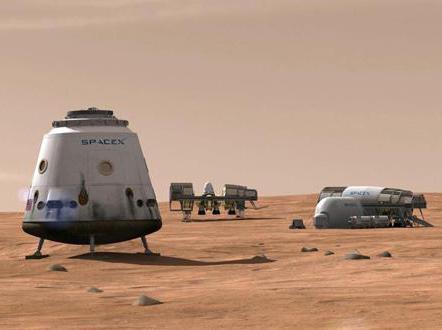 Mars. Colonization