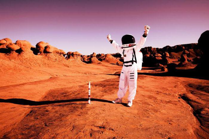 List of targets for the colonization of Mars