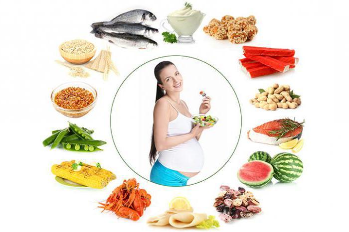 С какой недели начинается 3 триместр? Триместры беременности по неделям (таблица)