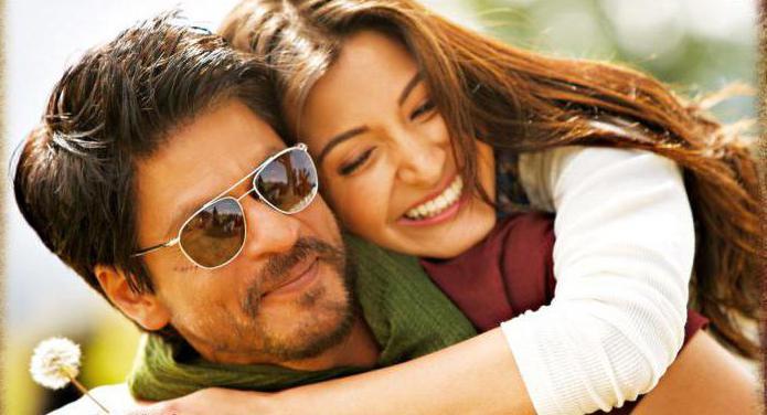 индийские молодежные фильмы про любовь