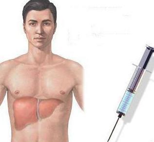 Прививка от гепатита а взрослым побочные эффекты 23