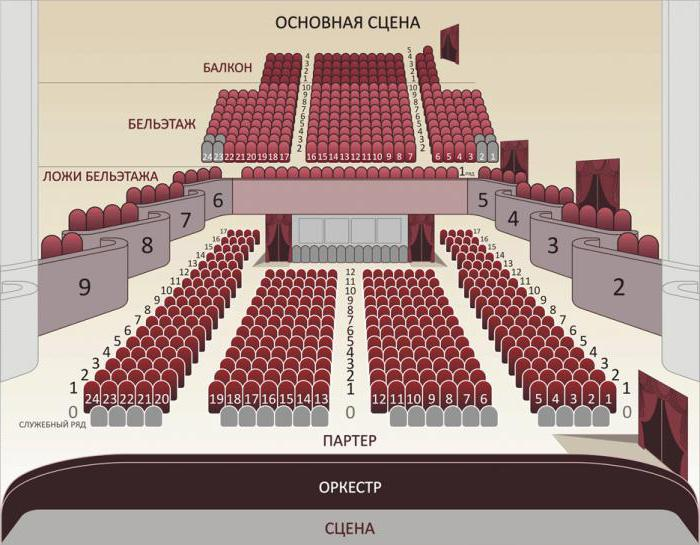 Екатеринбург, театр музыкальной комедии: адрес, репертуар ::.