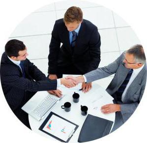 ликвидация фирмы инструкция