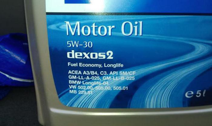 synthetic oil gm 5w30
