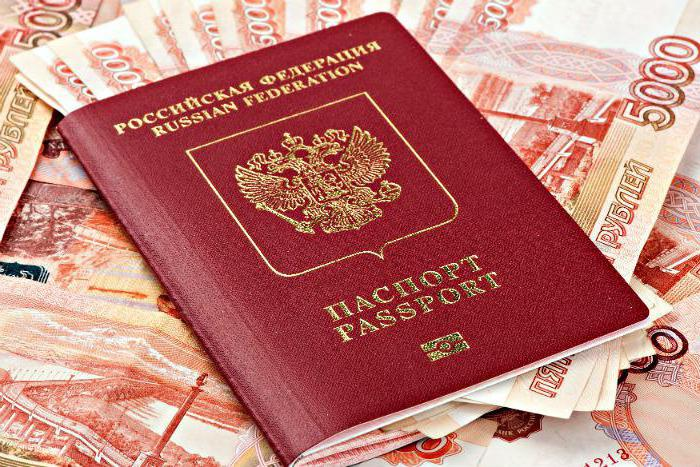 list of identity documents of a citizen of the Russian Federation