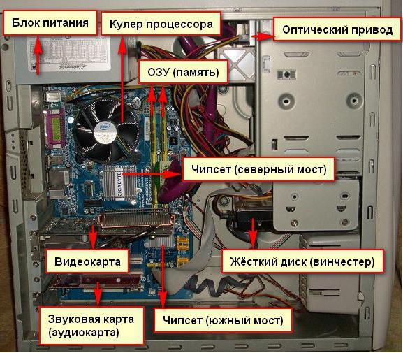 device system unit