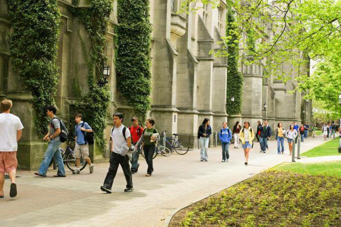 where is princeton university
