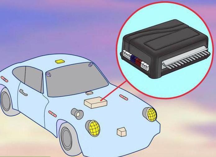 Car Alarm Sher Khan Magikar 5 User Manual