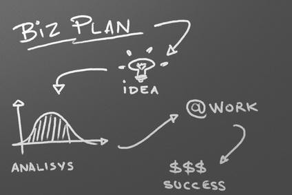 how to make the right plan for the month