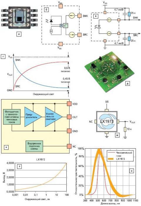 light sensor for street lighting circuit