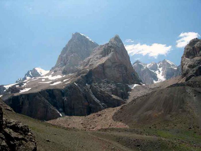 best sights of tajikistan
