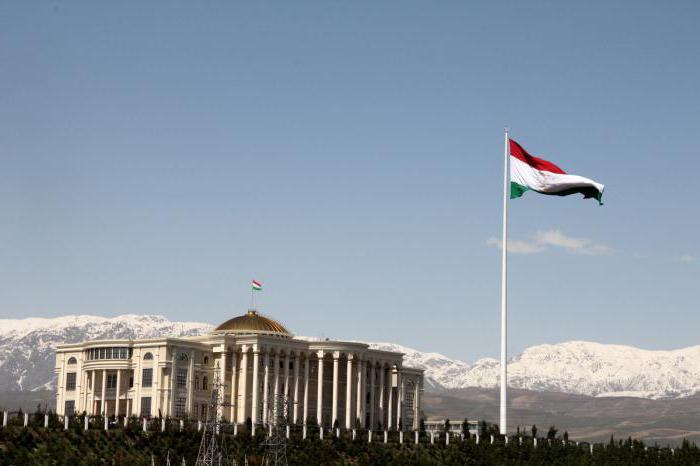 sights of tajikistan dushanbe