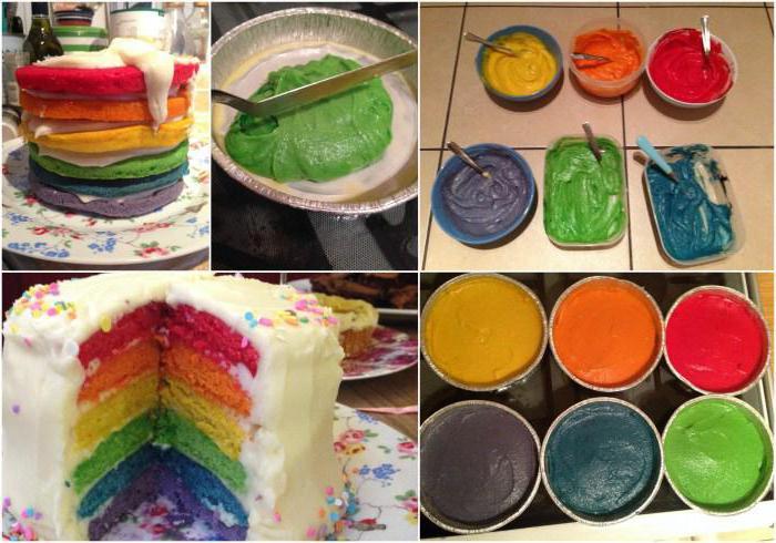 радужный торт рецепт