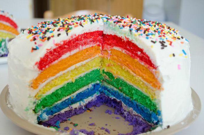 rainbow cake at home